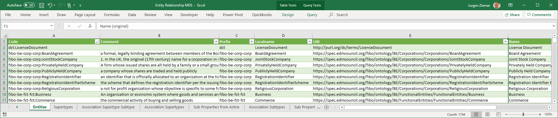 The CODT Entity-Relationship Metadata Set in MS-Excel