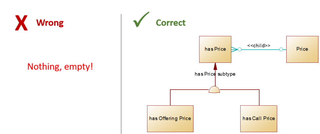 has Price (wrong and correct)