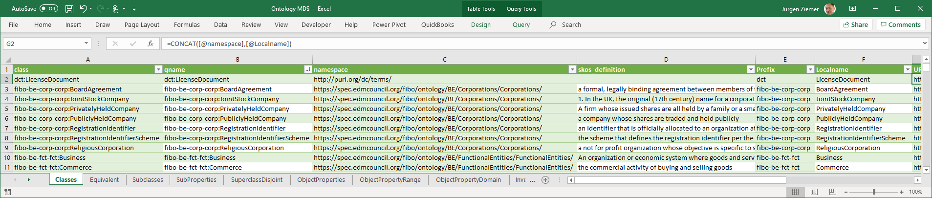 The CODT ontology Metadata Set in MS-Excel