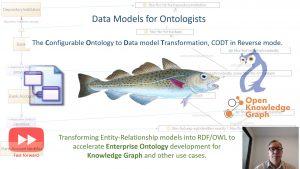 Data models for Ontologists (screenshot)
