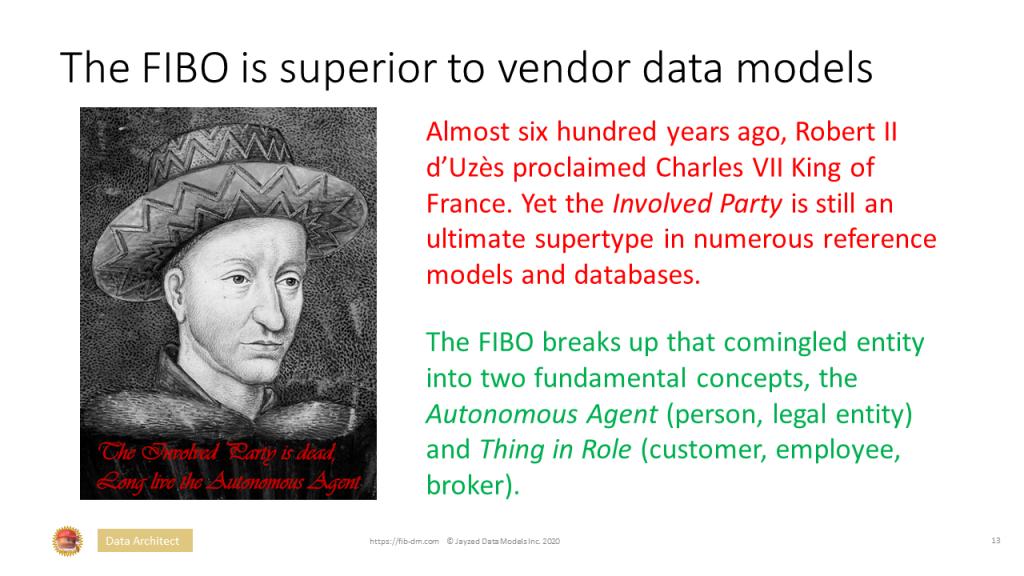 Ontology Data Model Transformation tutorial - FIBO is superior