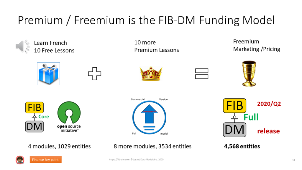Premium Freemium funding model for learning French and FIB-DM