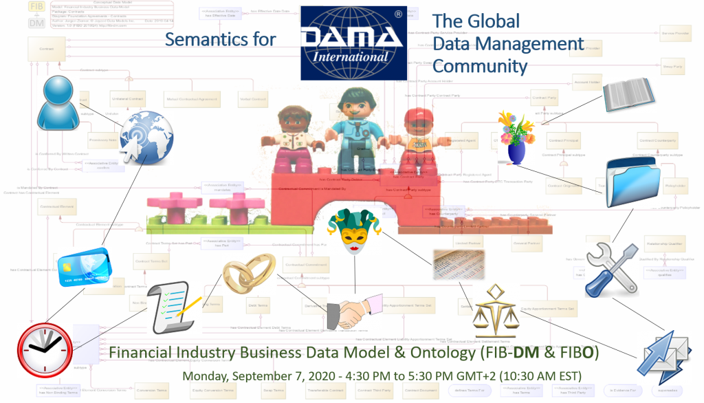 Semantics for DAMA - FIB-DM overview and discussion