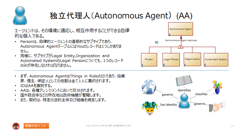 Semantics for Japanese Finance Users slide 21 - Autonomous Agent (AA)