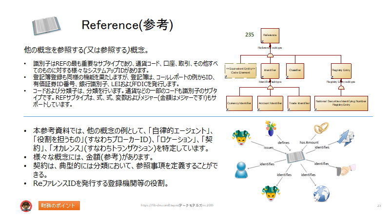 Semantics for Japanese Finance Users slide 23 - Reference (REF)