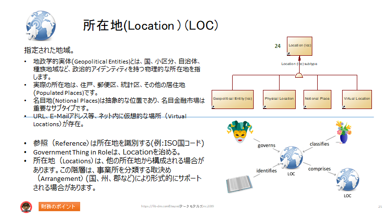 Semantics for Japanese Finance Users slide 25 - Location (LOC)