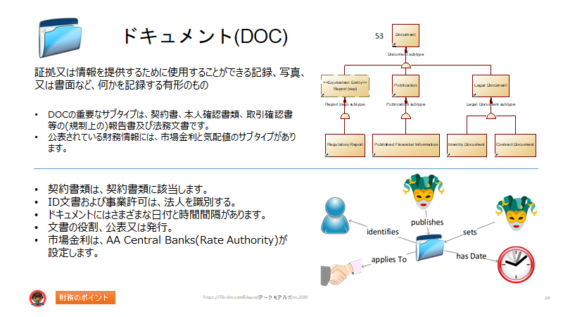 Semantics for Japanese Finance Users slide 26 - Document (DOC)