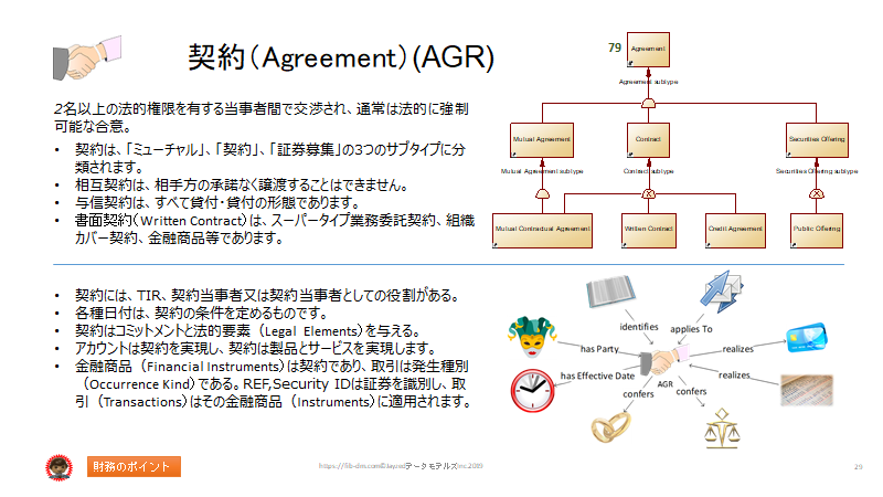 Semantics for Japanese Finance Users slide 29 - Agreement (AGR)