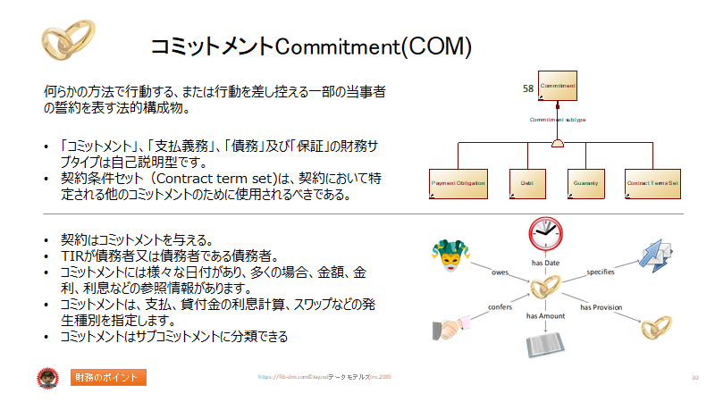 Semantics for Japanese Finance Users slide 30 - Commitment (COM)