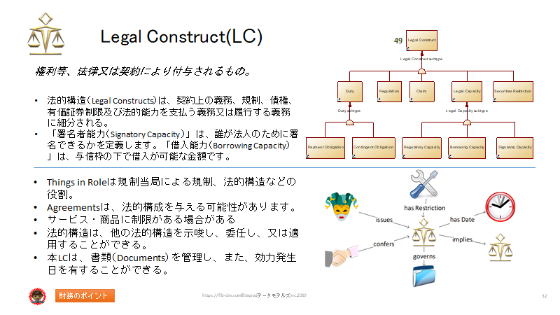 Semantics for Japanese Finance Users slide 32 - Legal Construct (LC)
