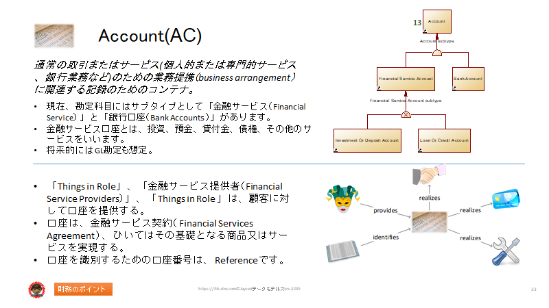 Semantics for Japanese Finance Users slide 33 - Account (AC)