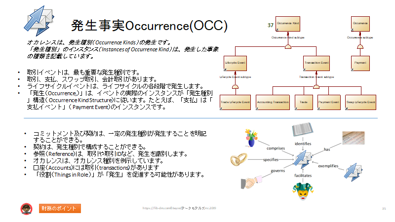 Semantics for Japanese Finance Users slide 35 - Occurrence (OCC)