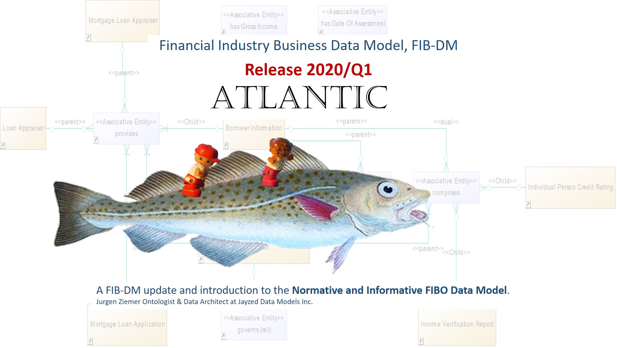 FIB-DM 2020-Q1 Atlantic (screenshot)