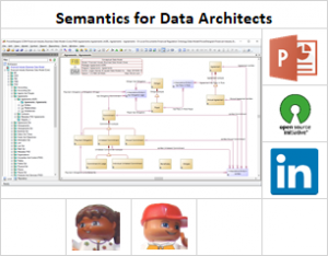 Semantics for Data Architects