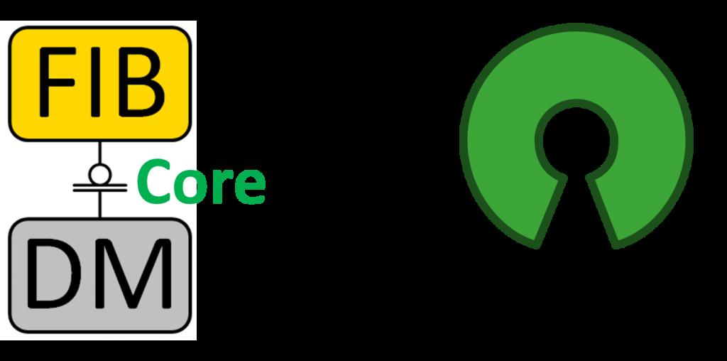 Open Source - Financial Industry Business Data Model