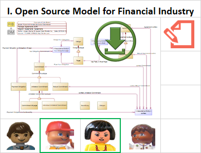 Open-Source Model for the Financial Industry (resource info card)