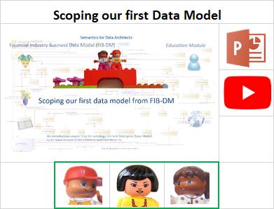 Scoping a Data Model from FIB-DM (resource info card)