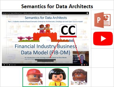 Semantics for Data Architects (resource info card)