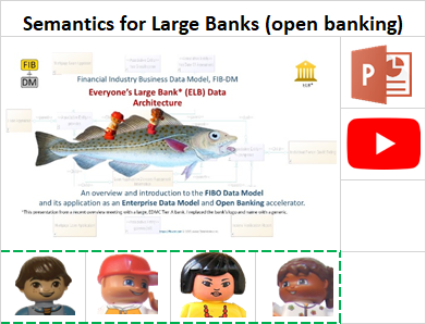 Semantics for Large Banks (resource info card)