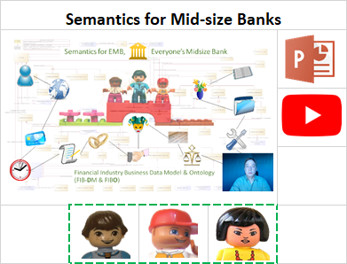 Semantics for Mid-size Banks (resource info card)