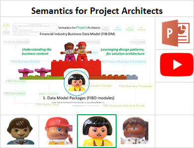 Semantics for Project Architects (resource info card)