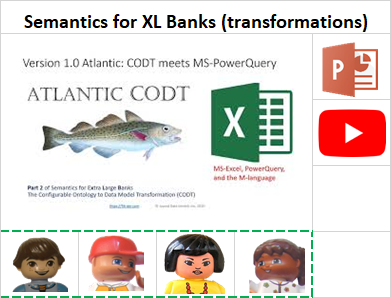 Semantics for eXtra Large Banks (resource info card)