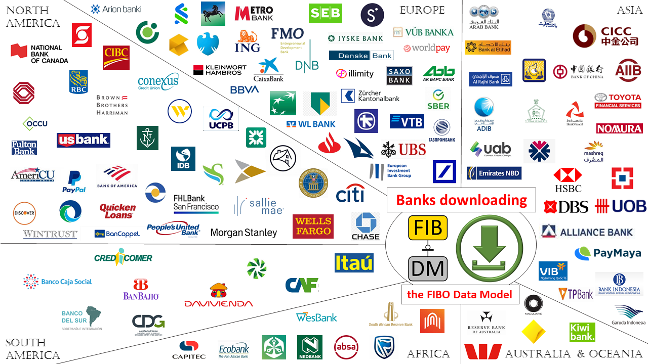 An abstract world map of Banks who downloaded the FIBO Data Model.